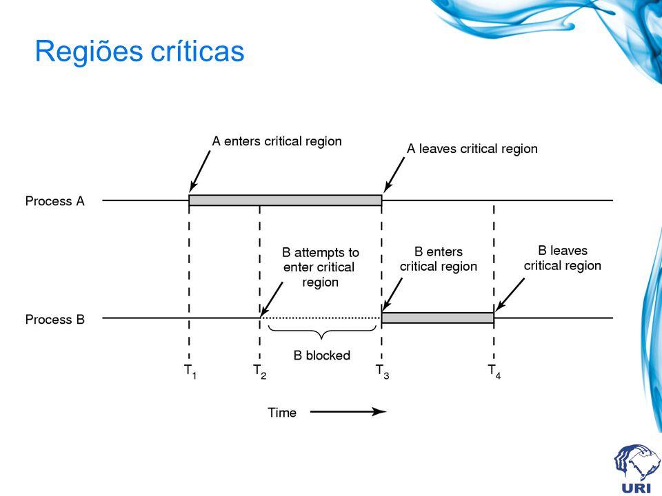 Regiões críticas