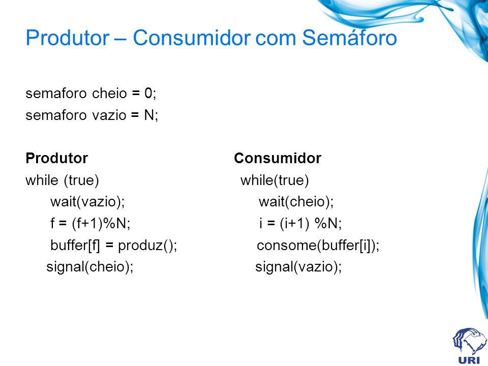 Produtor – Consumidor com Semáforo semaforo cheio = 0; semaforo vazio = N; Produtor Consumidor while (true) while(true) wait(vazio); wait(cheio); f =