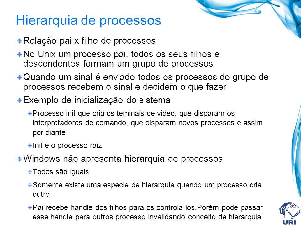Hierarquia de processos Relação pai x filho de processos No Unix um processo pai, todos os seus filhos e descendentes formam um grupo de processos Qua