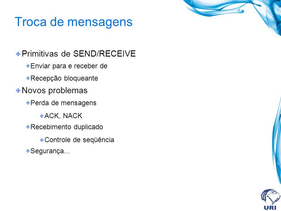 Troca de mensagens Primitivas de SEND/RECEIVE Enviar para e receber de Recepção bloqueante Novos problemas Perda de mensagens ACK, NACK Recebimento du