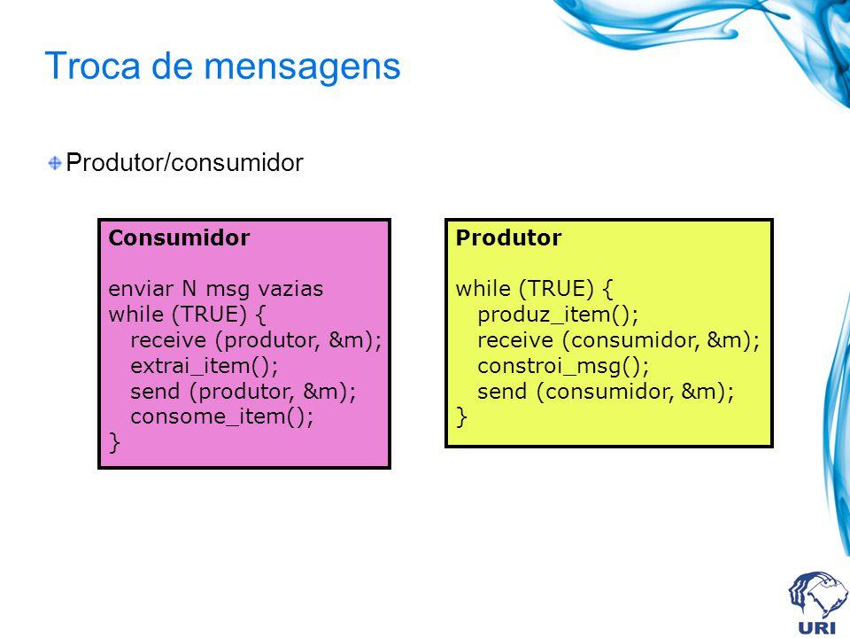 Troca de mensagens Produtor/consumidor Consumidor enviar N msg vazias while (TRUE) { receive (produtor, &m); extrai_item(); send (produtor, &m); conso