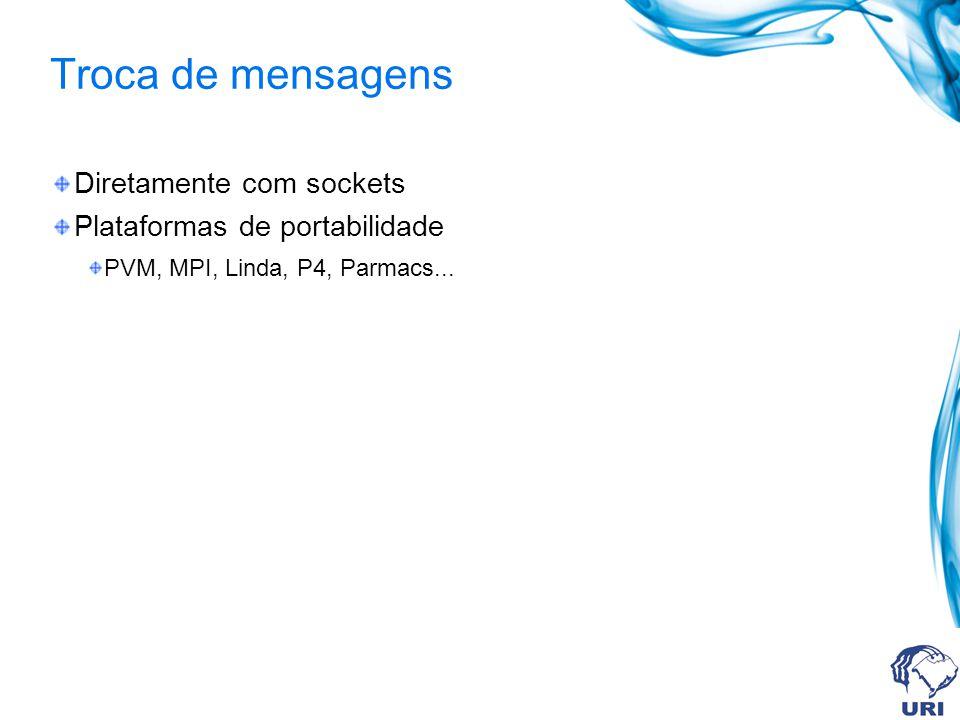 Troca de mensagens Diretamente com sockets Plataformas de portabilidade PVM, MPI, Linda, P4, Parmacs...
