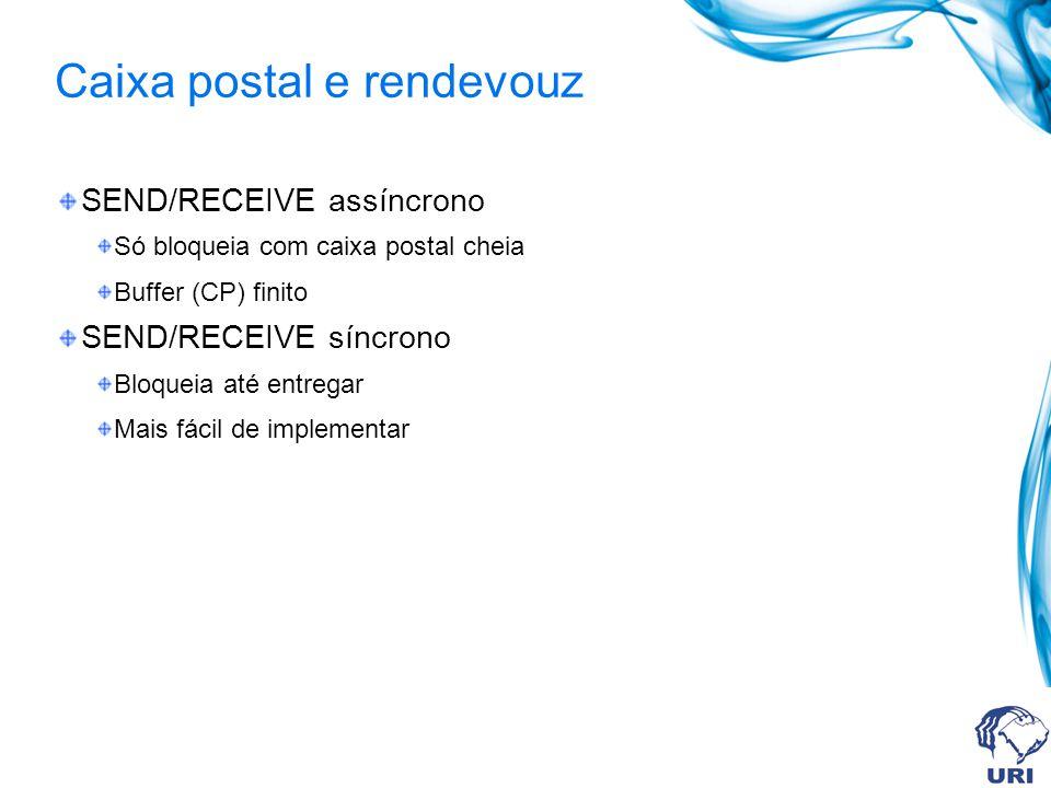 Caixa postal e rendevouz SEND/RECEIVE assíncrono Só bloqueia com caixa postal cheia Buffer (CP) finito SEND/RECEIVE síncrono Bloqueia até entregar Mai