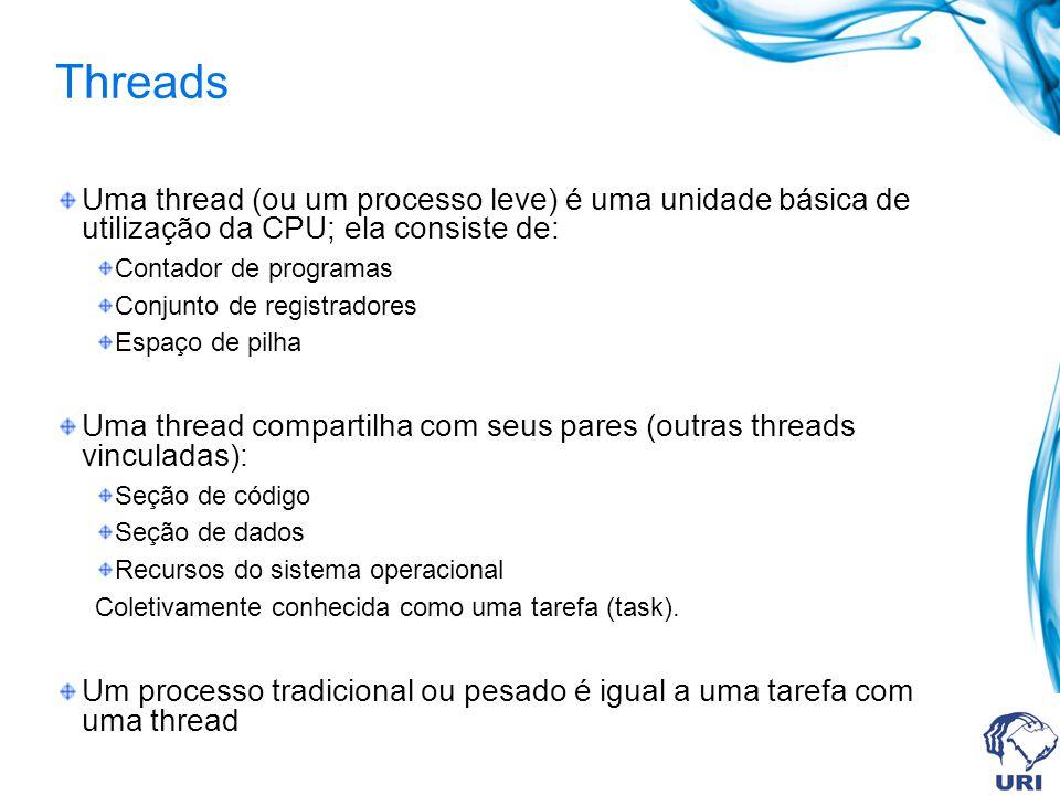 Uma thread (ou um processo leve) é uma unidade básica de utilização da CPU; ela consiste de: Contador de programas Conjunto de registradores Espaço de