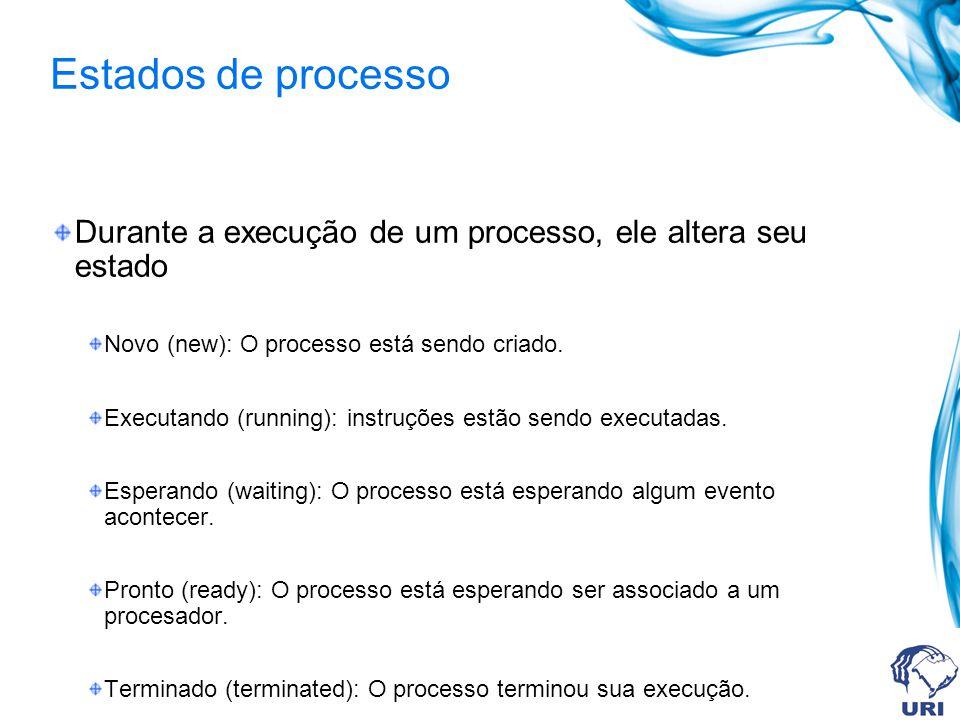 Durante a execução de um processo, ele altera seu estado Novo (new): O processo está sendo criado. Executando (running): instruções estão sendo execut
