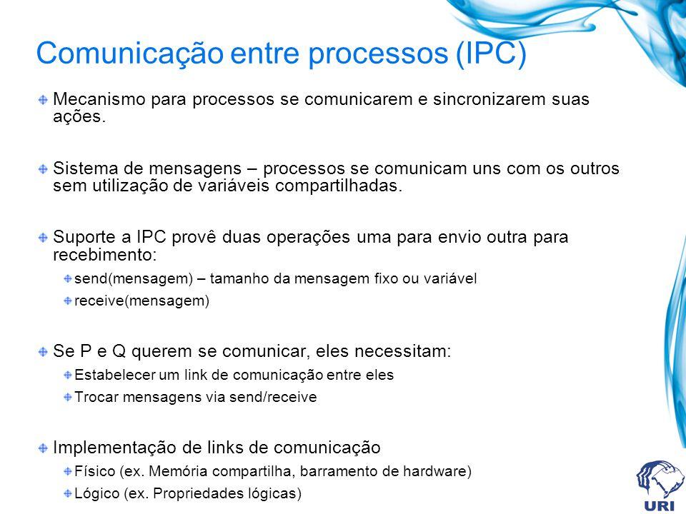 Mecanismo para processos se comunicarem e sincronizarem suas ações. Sistema de mensagens – processos se comunicam uns com os outros sem utilização de
