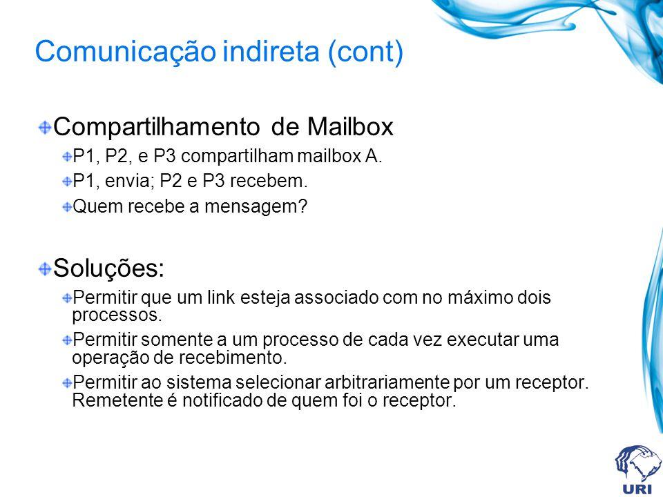 Compartilhamento de Mailbox P1, P2, e P3 compartilham mailbox A. P1, envia; P2 e P3 recebem. Quem recebe a mensagem? Soluções: Permitir que um link es