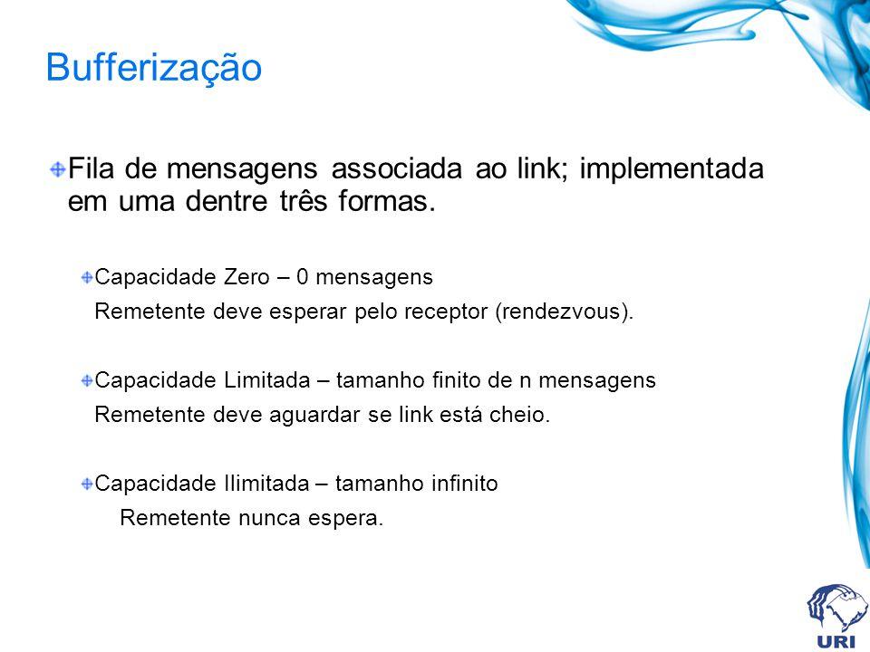 Fila de mensagens associada ao link; implementada em uma dentre três formas. Capacidade Zero – 0 mensagens Remetente deve esperar pelo receptor (rende