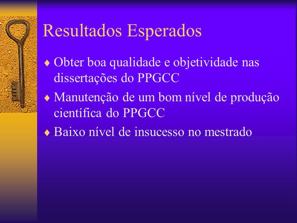 Resultados Esperados Obter boa qualidade e objetividade nas dissertações do PPGCC Manutenção de um bom nível de produção científica do PPGCC Baixo nív