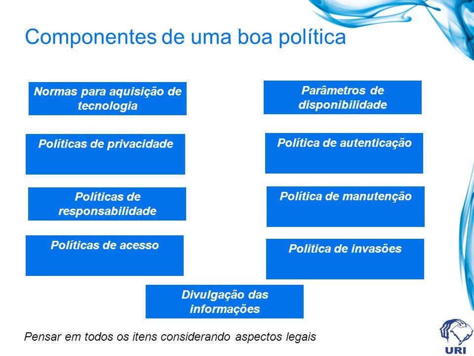 Componentes de uma boa política Normas para aquisição de tecnologia Políticas de privacidade Políticas de responsabilidade Políticas de acesso Divulga