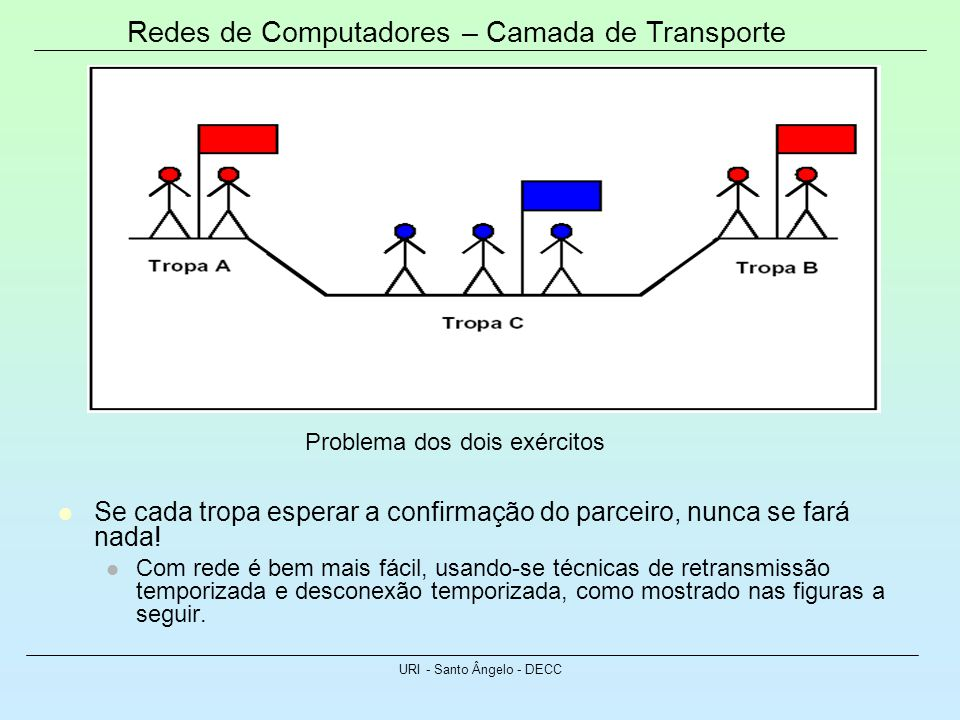 Redes de Computadores – Camada de Transporte URI - Santo Ângelo - DECC Se cada tropa esperar a confirmação do parceiro, nunca se fará nada! Com rede é