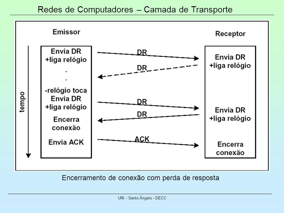 Redes de Computadores – Camada de Transporte URI - Santo Ângelo - DECC Encerramento de conexão com perda de resposta