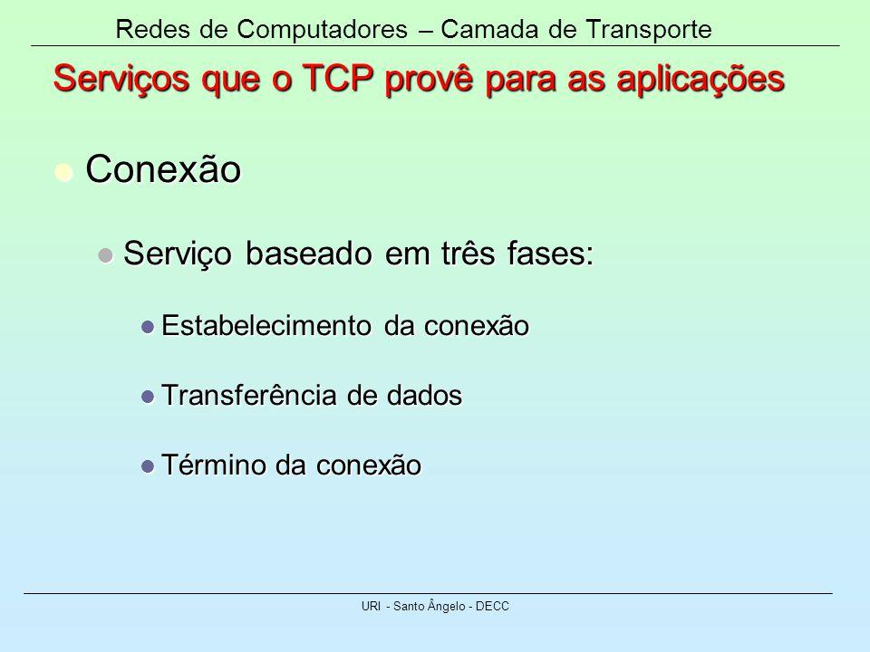 Redes de Computadores – Camada de Transporte URI - Santo Ângelo - DECC Serviços que o TCP provê para as aplicações Conexão Conexão Serviço baseado em