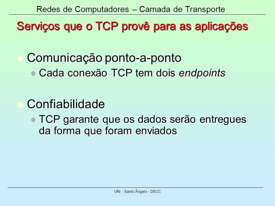 Redes de Computadores – Camada de Transporte URI - Santo Ângelo - DECC Serviços que o TCP provê para as aplicações Comunicação ponto-a-ponto Comunicaç