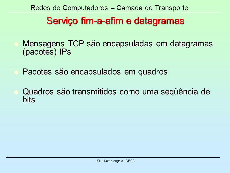 Redes de Computadores – Camada de Transporte URI - Santo Ângelo - DECC Serviço fim-a-afim e datagramas Mensagens TCP são encapsuladas em datagramas (p