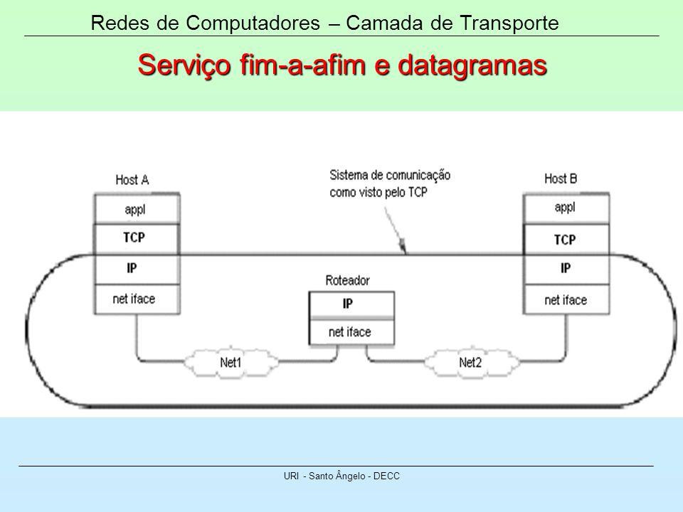 Redes de Computadores – Camada de Transporte URI - Santo Ângelo - DECC Serviço fim-a-afim e datagramas