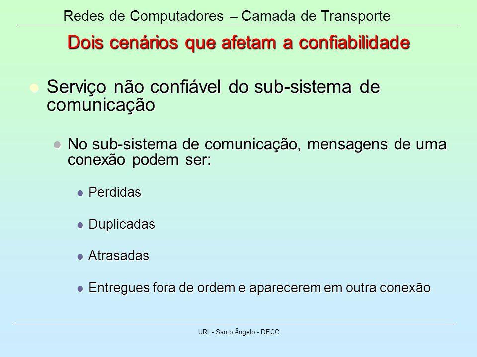 Redes de Computadores – Camada de Transporte URI - Santo Ângelo - DECC Dois cenários que afetam a confiabilidade Serviço não confiável do sub-sistema