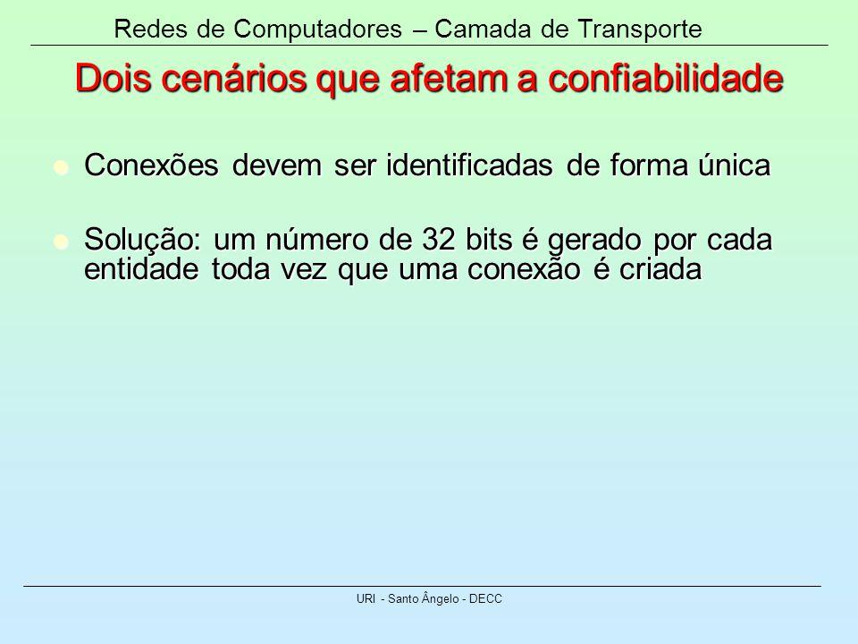 Redes de Computadores – Camada de Transporte URI - Santo Ângelo - DECC Dois cenários que afetam a confiabilidade Conexões devem ser identificadas de f