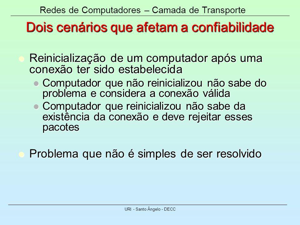 Redes de Computadores – Camada de Transporte URI - Santo Ângelo - DECC Dois cenários que afetam a confiabilidade Reinicialização de um computador após