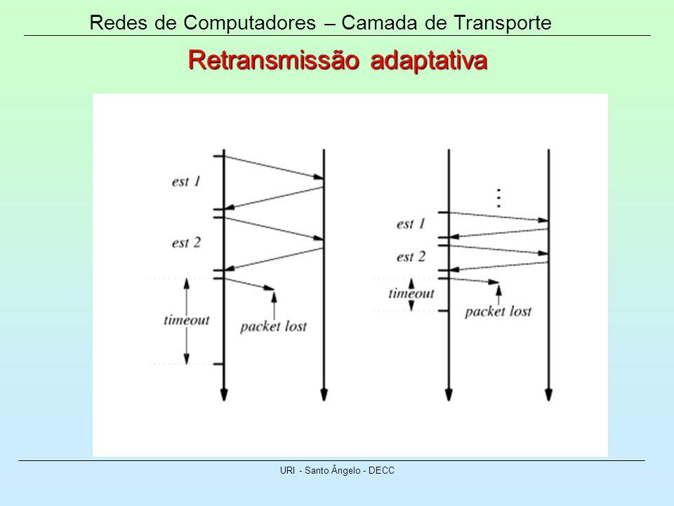 Redes de Computadores – Camada de Transporte URI - Santo Ângelo - DECC Retransmissão adaptativa