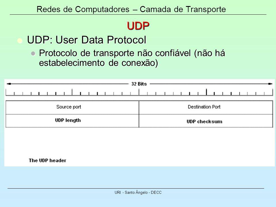 Redes de Computadores – Camada de Transporte URI - Santo Ângelo - DECC UDP UDP: User Data Protocol UDP: User Data Protocol Protocolo de transporte não