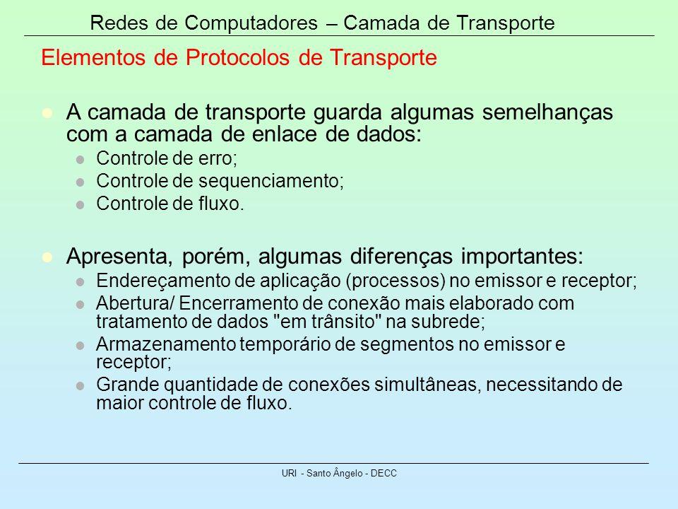 Redes de Computadores – Camada de Transporte URI - Santo Ângelo - DECC Elementos de Protocolos de Transporte A camada de transporte guarda algumas sem