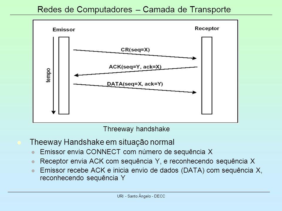 Redes de Computadores – Camada de Transporte URI - Santo Ângelo - DECC Theeway Handshake em situação normal Emissor envia CONNECT com número de sequên