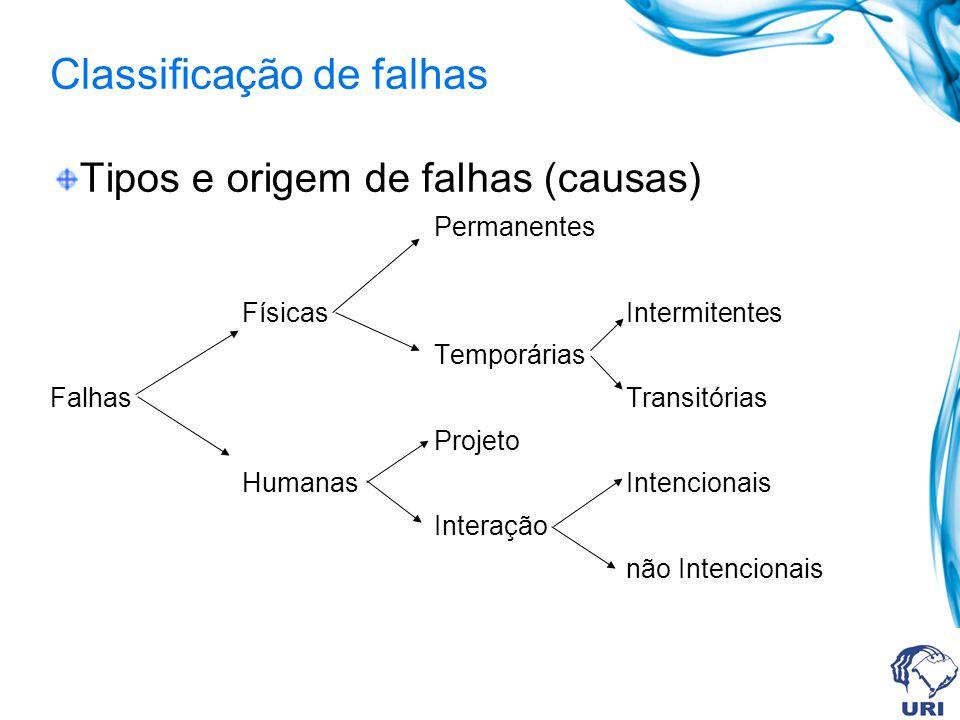 Classificação de falhas Tipos e origem de falhas (causas) Permanentes FísicasIntermitentes Temporárias FalhasTransitórias Projeto HumanasIntencionais