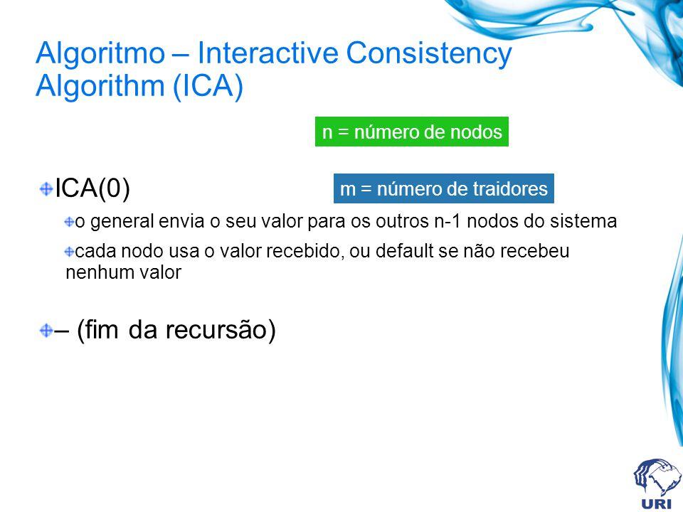 ICA(0) o general envia o seu valor para os outros n-1 nodos do sistema cada nodo usa o valor recebido, ou default se não recebeu nenhum valor – (fim da recursão) n = número de nodos m = número de traidores Algoritmo – Interactive Consistency Algorithm (ICA)