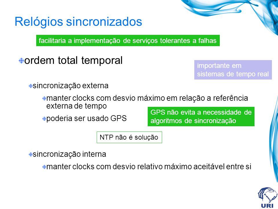 ordem total temporal sincronização externa manter clocks com desvio máximo em relação a referência externa de tempo poderia ser usado GPS sincronizaçã