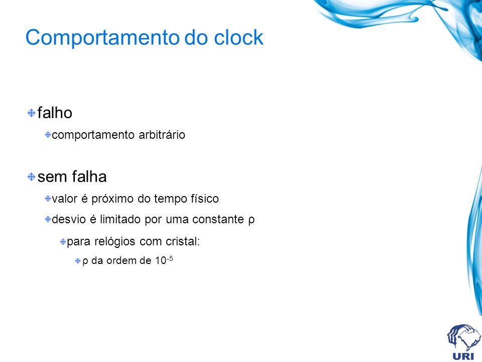 falho comportamento arbitrário sem falha valor é próximo do tempo físico desvio é limitado por uma constante ρ para relógios com cristal: ρ da ordem de 10 -5 Comportamento do clock