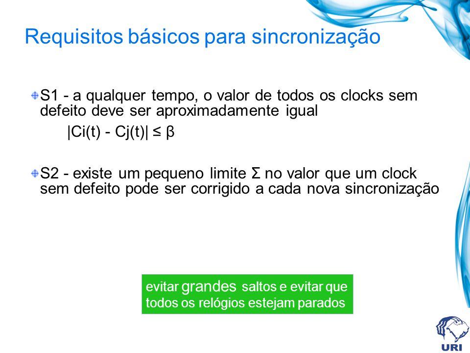 S1 - a qualquer tempo, o valor de todos os clocks sem defeito deve ser aproximadamente igual |Ci(t) - Cj(t)| β S2 - existe um pequeno limite Σ no valor que um clock sem defeito pode ser corrigido a cada nova sincronização evitar grandes saltos e evitar que todos os relógios estejam parados Requisitos básicos para sincronização