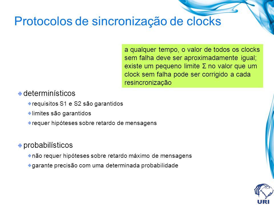 determinísticos requisitos S1 e S2 são garantidos limites são garantidos requer hipóteses sobre retardo de mensagens probabilísticos não requer hipóteses sobre retardo máximo de mensagens garante precisão com uma determinada probabilidade a qualquer tempo, o valor de todos os clocks sem falha deve ser aproximadamente igual; existe um pequeno limite Σ no valor que um clock sem falha pode ser corrigido a cada resincronização Protocolos de sincronização de clocks