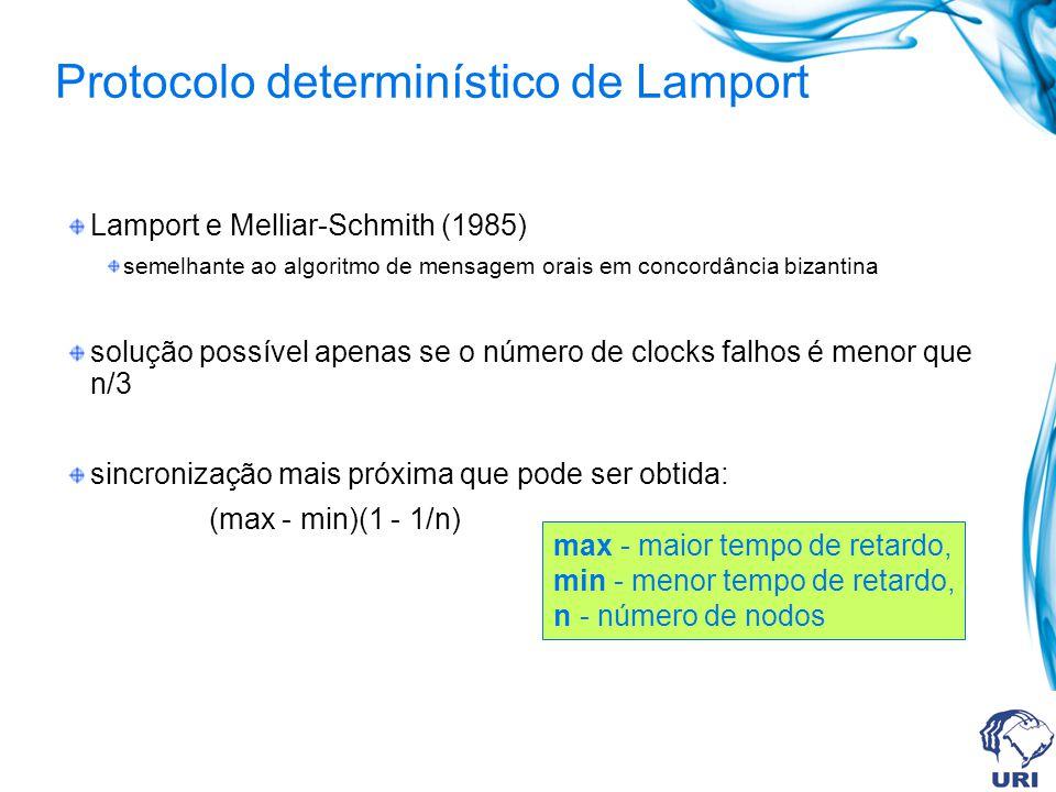 Lamport e Melliar-Schmith (1985) semelhante ao algoritmo de mensagem orais em concordância bizantina solução possível apenas se o número de clocks falhos é menor que n/3 sincronização mais próxima que pode ser obtida: (max - min)(1 - 1/n) max - maior tempo de retardo, min - menor tempo de retardo, n - número de nodos Protocolo determinístico de Lamport