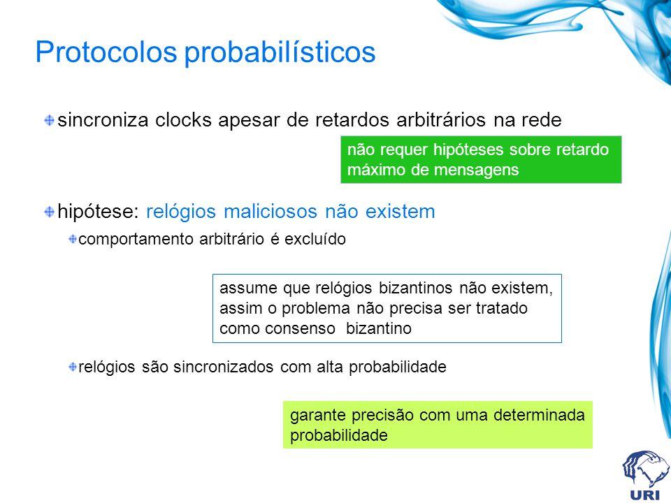 sincroniza clocks apesar de retardos arbitrários na rede hipótese: relógios maliciosos não existem comportamento arbitrário é excluído relógios são si