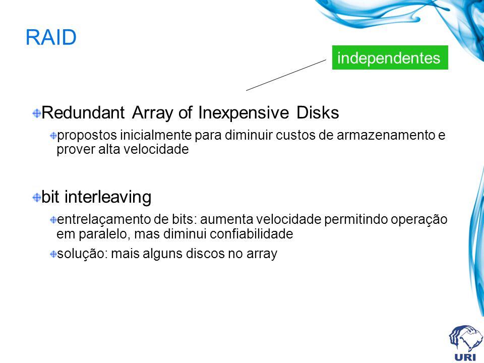 Redundant Array of Inexpensive Disks propostos inicialmente para diminuir custos de armazenamento e prover alta velocidade bit interleaving entrelaçamento de bits: aumenta velocidade permitindo operação em paralelo, mas diminui confiabilidade solução: mais alguns discos no array independentes RAID