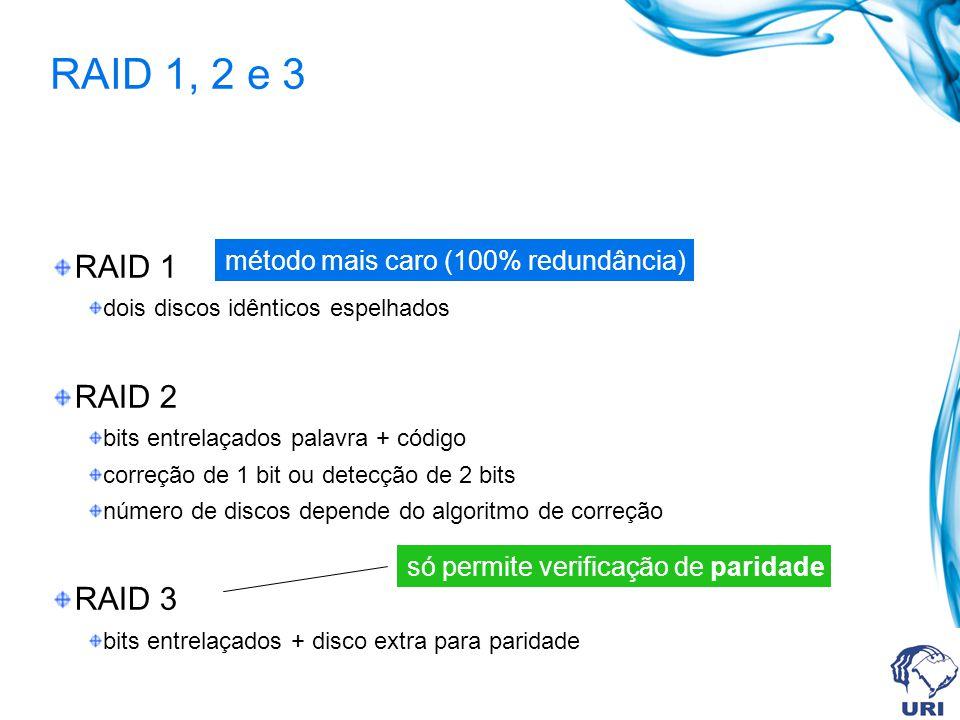 RAID 1 dois discos idênticos espelhados RAID 2 bits entrelaçados palavra + código correção de 1 bit ou detecção de 2 bits número de discos depende do algoritmo de correção RAID 3 bits entrelaçados + disco extra para paridade método mais caro (100% redundância) só permite verificação de paridade RAID 1, 2 e 3