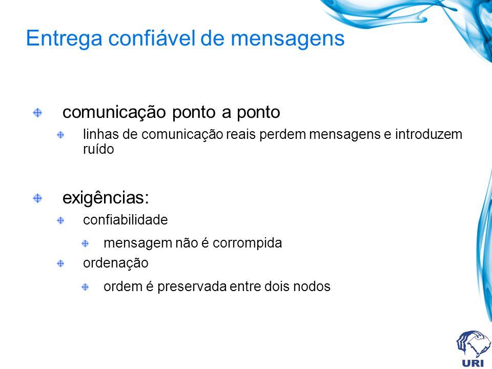 comunicação ponto a ponto linhas de comunicação reais perdem mensagens e introduzem ruído exigências: confiabilidade mensagem não é corrompida ordenação ordem é preservada entre dois nodos Entrega confiável de mensagens