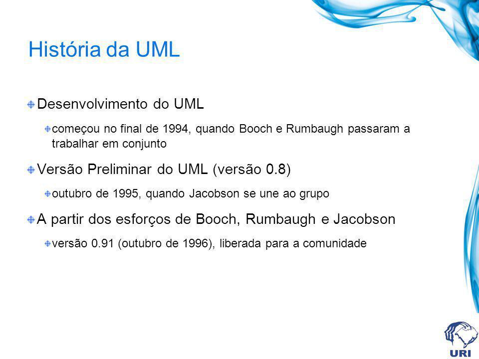 História da UML Desenvolvimento do UML começou no final de 1994, quando Booch e Rumbaugh passaram a trabalhar em conjunto Versão Preliminar do UML (ve