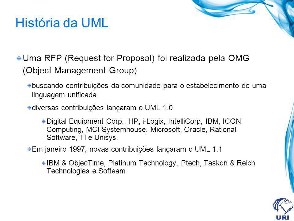 História da UML Uma RFP (Request for Proposal) foi realizada pela OMG (Object Management Group) buscando contribuições da comunidade para o estabeleci