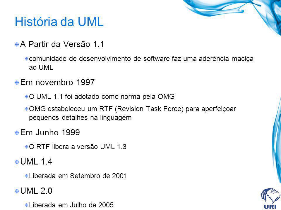 História da UML A Partir da Versão 1.1 comunidade de desenvolvimento de software faz uma aderência maciça ao UML Em novembro 1997 O UML 1.1 foi adotad