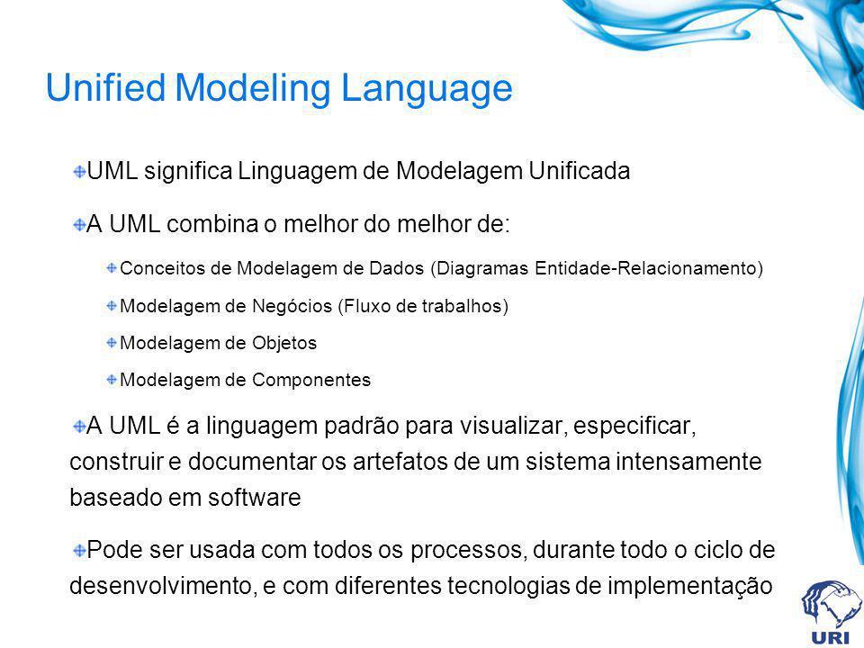 Unified Modeling Language UML significa Linguagem de Modelagem Unificada A UML combina o melhor do melhor de: Conceitos de Modelagem de Dados (Diagram