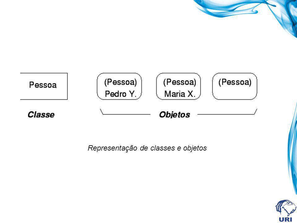 Representação de classes e objetos