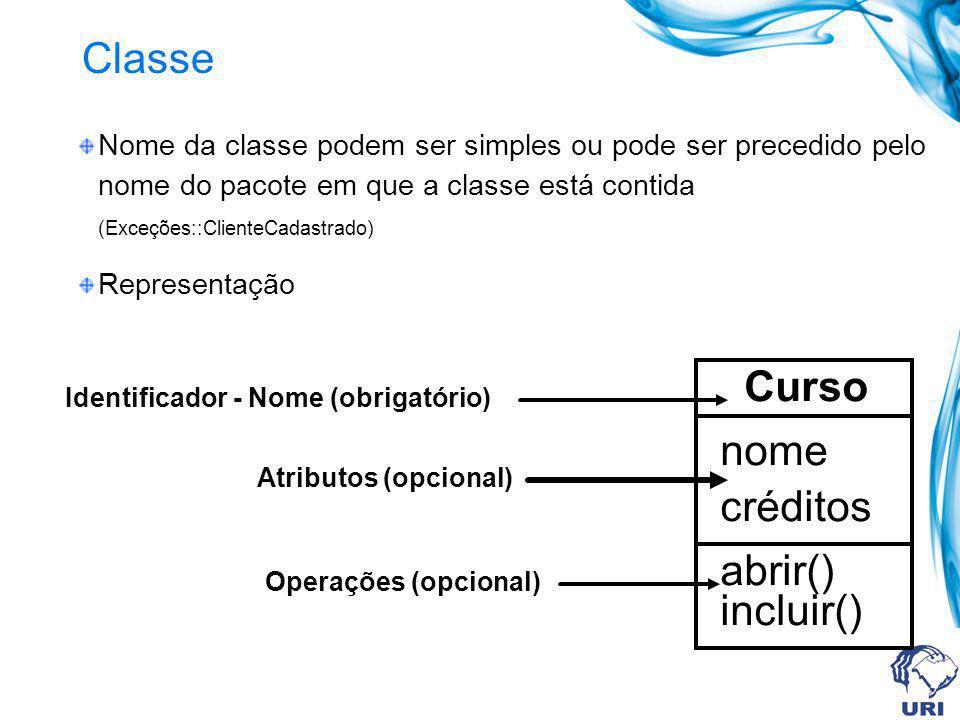 Classe Nome da classe podem ser simples ou pode ser precedido pelo nome do pacote em que a classe está contida (Exceções::ClienteCadastrado) Represent