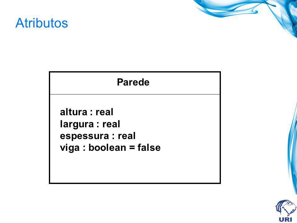 Atributos Parede altura : real largura : real espessura : real viga : boolean = false