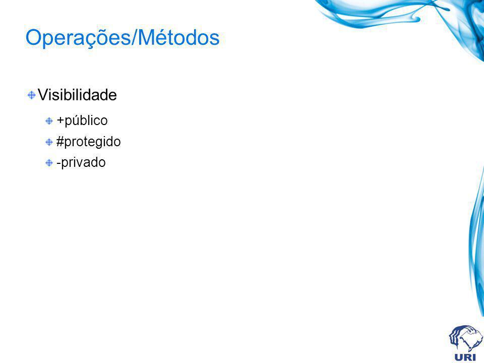 Operações/Métodos Visibilidade +público #protegido -privado