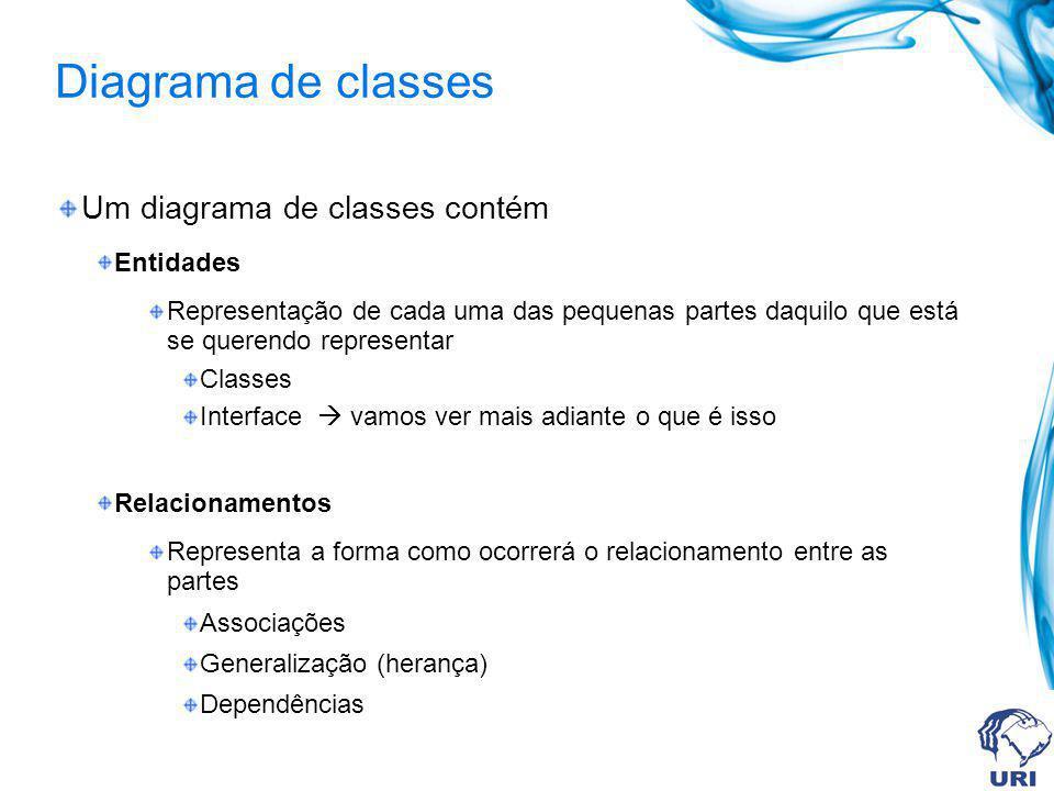 Diagrama de classes Um diagrama de classes contém Entidades Representação de cada uma das pequenas partes daquilo que está se querendo representar Cla