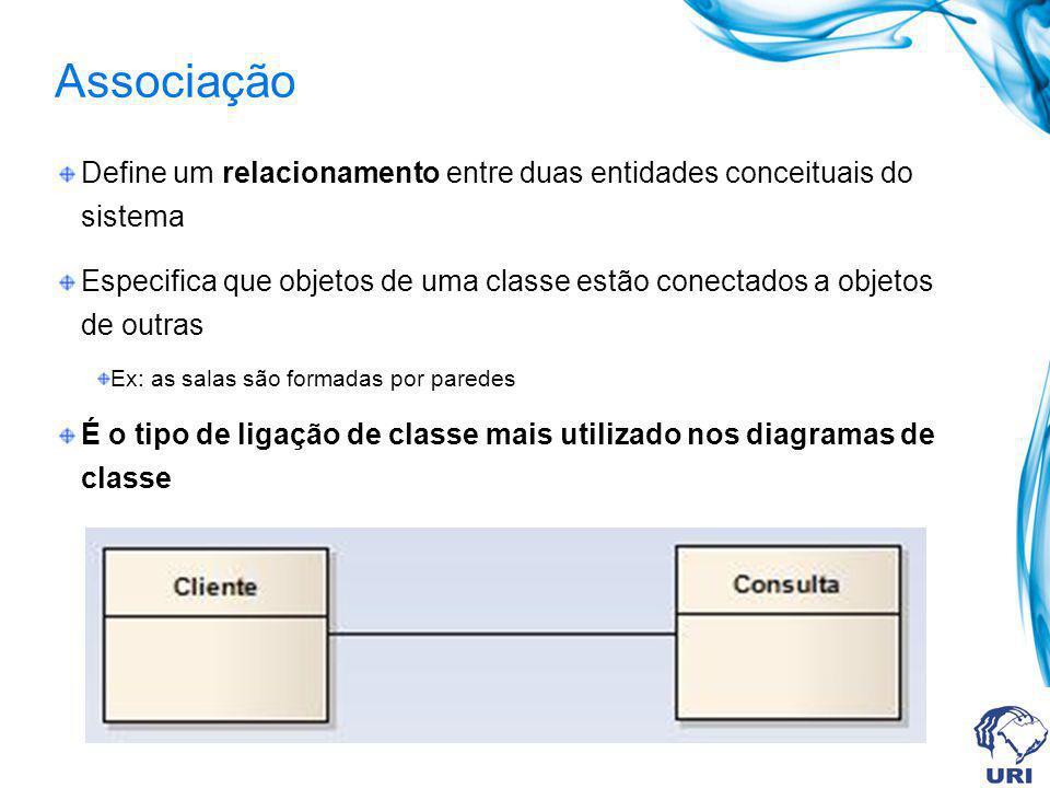 Associação Define um relacionamento entre duas entidades conceituais do sistema Especifica que objetos de uma classe estão conectados a objetos de out