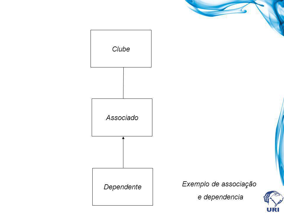 Clube Associado Dependente Exemplo de associação e dependencia