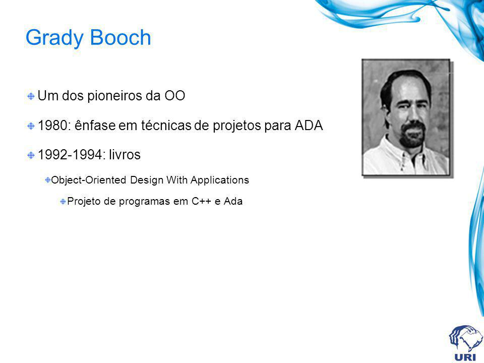 Grady Booch 1994: Object-Oriented Analysis and Design with Applications Texto sobre conceitos de OO e modelagem de objetos Projeto de várias aplicações-exemplo com diferentes linguagens da época Base da UML 1998 Fundação da Rational
